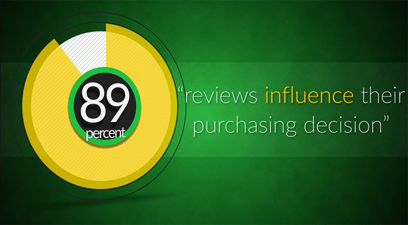 89-percent-of-reviews-influence-customers.jpg