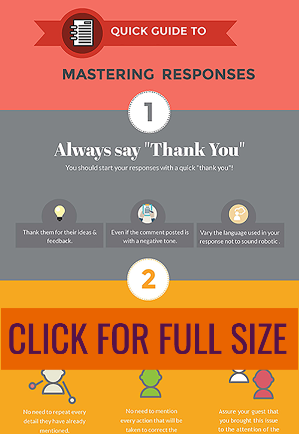 quick guide to mastering responses